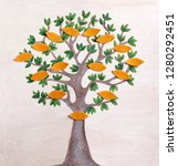 painted family tree with copy... | Shutterstock . vector #1280292451