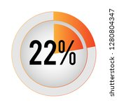 circle percentage diagrams 22 ...