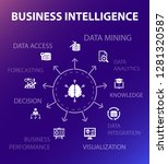 business intelligence concept...