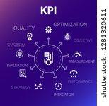 kpi concept template. modern...