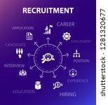 recruitment concept template....