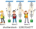 physics   pulley systems... | Shutterstock .eps vector #1281516277