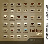 Coffee Types And Their...