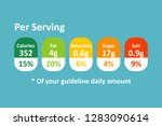 nutritional facts guide per... | Shutterstock .eps vector #1283090614