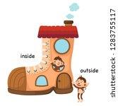 opposite inside and outside... | Shutterstock .eps vector #1283755117