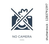 no camera icon vector on white... | Shutterstock .eps vector #1283791597