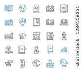 knowledge icons set. collection ... | Shutterstock .eps vector #1284556351