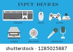 input devices icon set   vector | Shutterstock .eps vector #1285025887