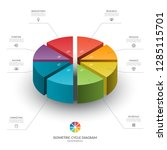 isometric cycle diagram for... | Shutterstock .eps vector #1285115701