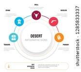 abstract infographics of desert ... | Shutterstock .eps vector #1285833337