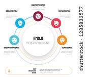 abstract infographics of emoji... | Shutterstock .eps vector #1285833577