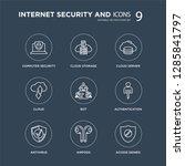 9 computer security  cloud... | Shutterstock .eps vector #1285841797