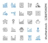 profit icons set. collection of ... | Shutterstock .eps vector #1286934094