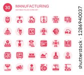 manufacturing icon set.... | Shutterstock .eps vector #1286940037