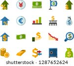 color flat icon set   safe flat ... | Shutterstock .eps vector #1287652624