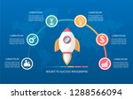 infographic template of rocket... | Shutterstock .eps vector #1288566094