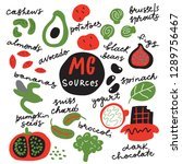 magnesium sources. funny hand... | Shutterstock .eps vector #1289756467