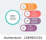 business infographic....   Shutterstock .eps vector #1289851231