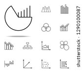 pie chart icon. finance and...