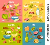 food groups set. protein and... | Shutterstock .eps vector #1290383011