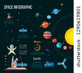 space vector infographic with... | Shutterstock .eps vector #1290619801