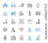 antenna icons set. collection... | Shutterstock .eps vector #1290627217