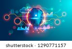 artificial intelligence banner. ... | Shutterstock . vector #1290771157