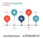five steps infographics   can... | Shutterstock .eps vector #1290828514