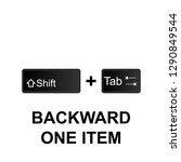 keyboard shortcuts  backward...