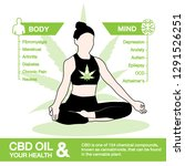 cbd oil and your health active... | Shutterstock .eps vector #1291526251