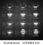 vector chalk drawn black and... | Shutterstock .eps vector #1293881314