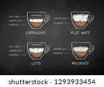 vector chalk drawn sketches... | Shutterstock .eps vector #1293933454