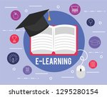 elearning education book with... | Shutterstock .eps vector #1295280154