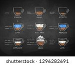 vector chalk drawn sketches... | Shutterstock .eps vector #1296282691