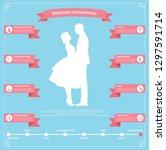 infographics planning wedding... | Shutterstock .eps vector #1297591714