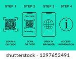 qr code scan steps on... | Shutterstock .eps vector #1297652491