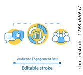 Audience Engagement Rate...