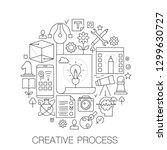 creative process in circle  ... | Shutterstock . vector #1299630727