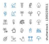 botany icons set. collection of ... | Shutterstock .eps vector #1300235011