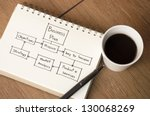 a cup of coffee and business... | Shutterstock . vector #130068269