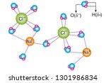 chemistry shapes  element ... | Shutterstock .eps vector #1301986834