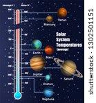 solar system temperatures... | Shutterstock . vector #1302501151