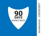 90 days money back shield...