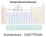 colorful periodic table of the...   Shutterstock .eps vector #1302770104