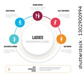 abstract infographics of ladies ... | Shutterstock .eps vector #1302900994