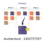 kanban vector illustration.... | Shutterstock .eps vector #1303757557