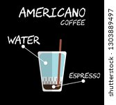flat style cold americano... | Shutterstock .eps vector #1303889497