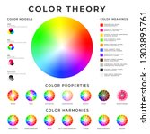 color theory placard. colour... | Shutterstock .eps vector #1303895761