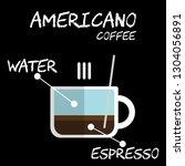 flat style hot americano coffee ... | Shutterstock .eps vector #1304056891