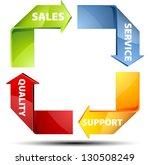 Customer Relationship Management - stock photo